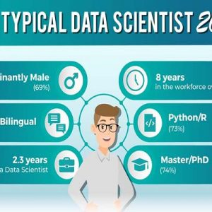 Higher ED Jobs of Bachelor Data Science Computer – Awesome Jobs You Can Get